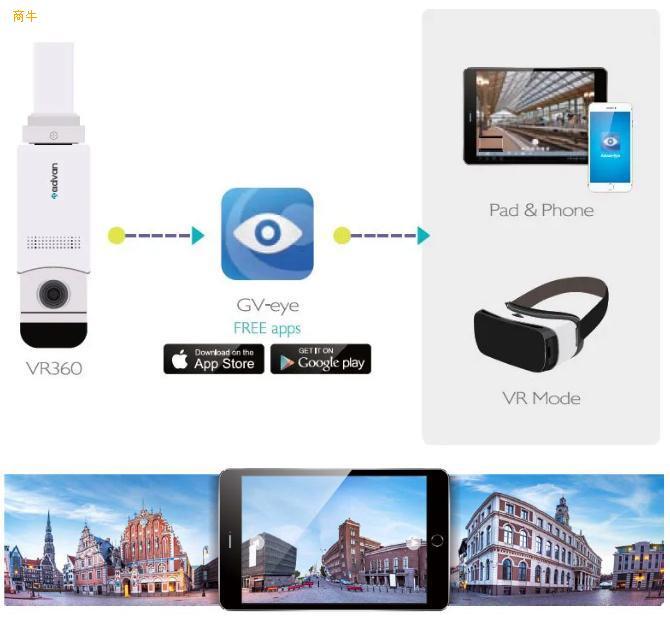 监控行业第一只VR虚拟现实摄像机